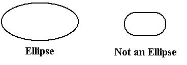 Image result for ellipse