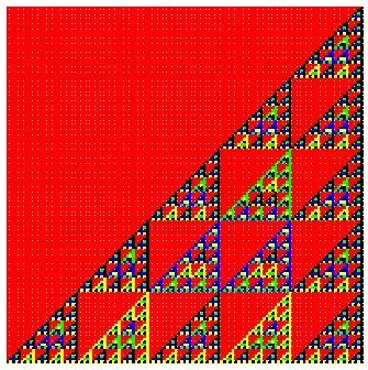 One-Dimensional Cellular Automata using Z5 multiplication Rule