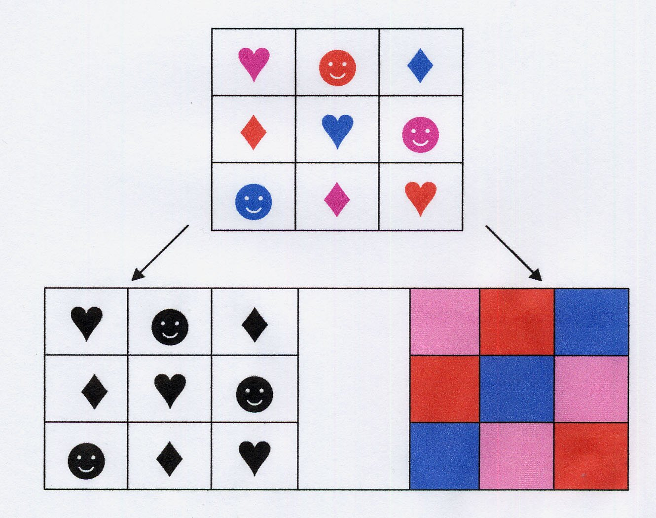 Euler squares this euler square can be decomposed into two latin squares one with the three symbols and the other with the three colors see figure 3 buycottarizona