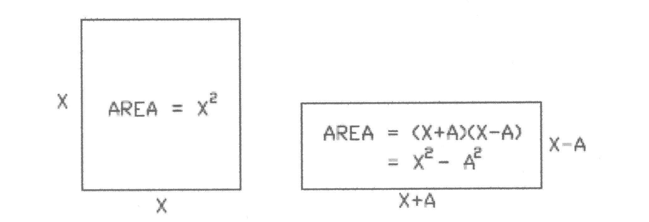 And Area Of A Triangle , Perimeter And Area Of A Rectangle Worksheet ...