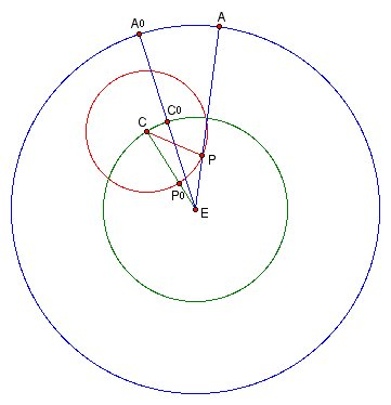 Triangles In The Sky Trigonometry And Early Theories Of Planetary