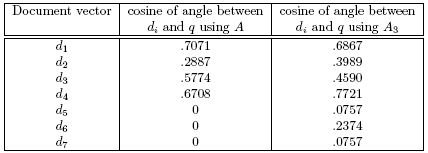 The Linear Algebra Behind Search Engines - An Advanced