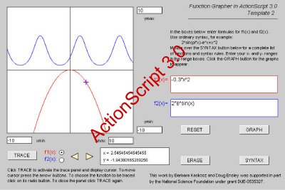 AS3 Function Grapher Template 2