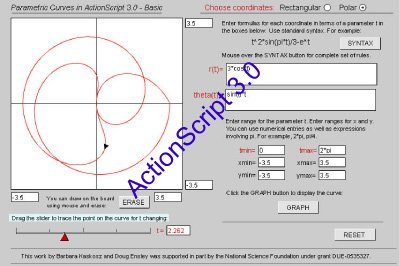AS3 Parametric Grapher Template