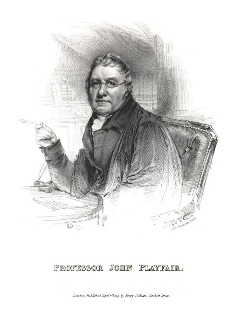 1819 engraving of Professor John Playfair.