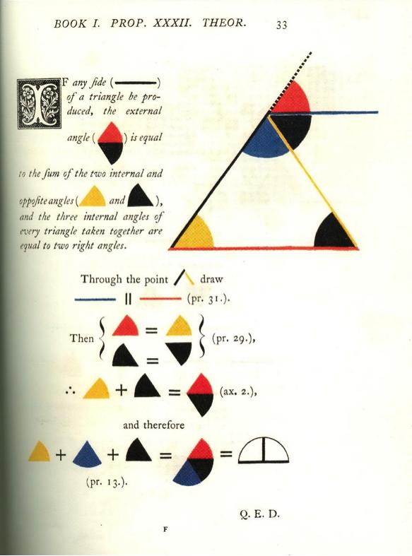 non euclidean geometry textbook pdf