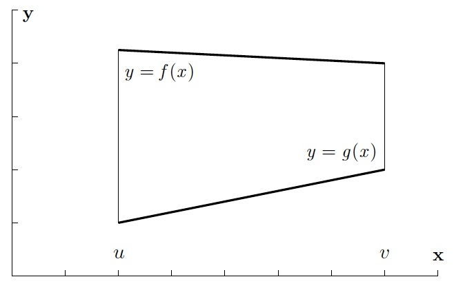 Teaching the Fundamental Theorem of Calculus: A Historical
