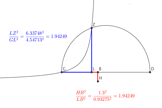 A Geogebra Rendition Of One Of Omar Khayyams Solutions For A Cubic