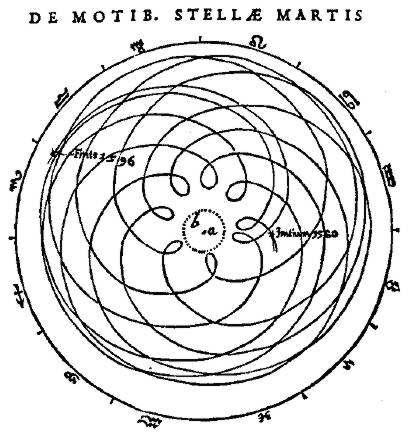 Astronomia Nova Astronomia Nova offers one