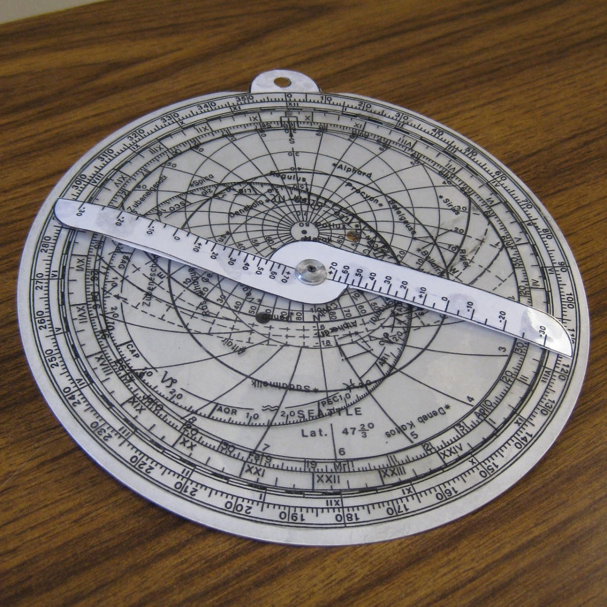 Bridging The Gap Between Theory And Practice Astronomical