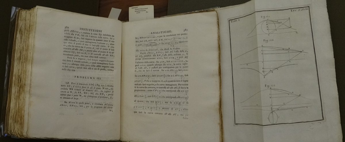 Pages 380-381 and diagram from Maria Agnesi's Instituzioni Analitiche.
