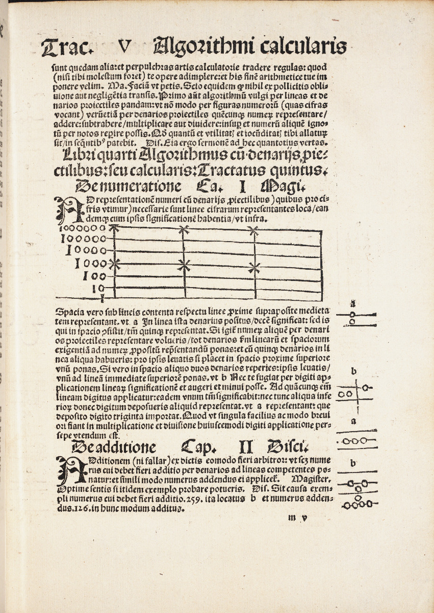 Illustration of counting board from 1517 edition of Gregor Reisch's Margarita Philosophica.