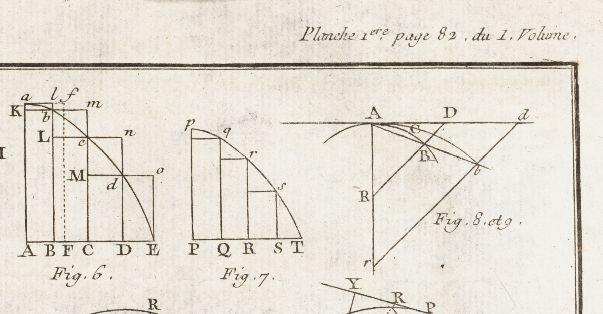 Figure 6 from Chatelet's translation of Newton's Prinicipia.