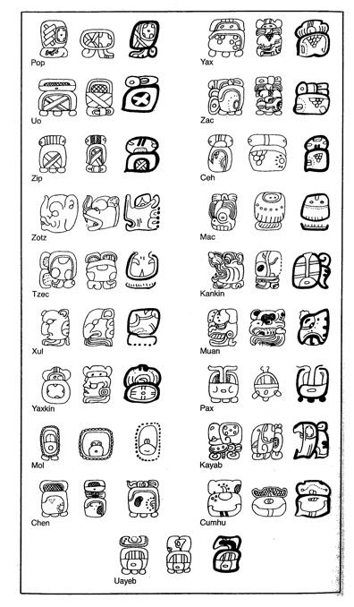 Maya Calendar Conversions
