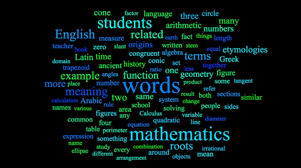 Word cloud using vocabulary from the linked NCTM article.