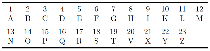 Number Names Worksheets number letter alphabet : Wibold's Ludus Regularis - Author's Puzzle - The Game Board ...
