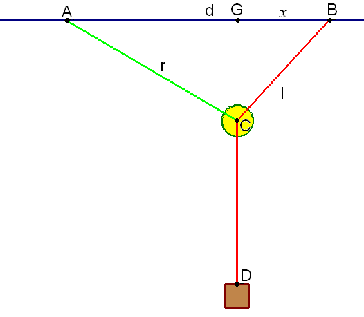 Multiple Pulley Tension Problems : Historical activities for calculus module optimization l h?pital s pulley problem