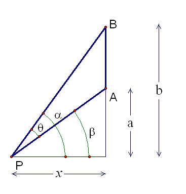 Historical Activities for Calculus - Module 3: Optimization