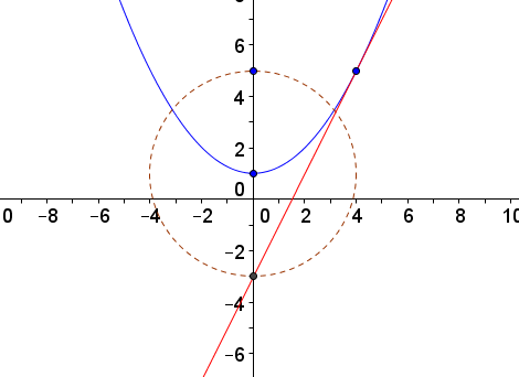 Historical Activities for Calculus - Solutions to Exercises