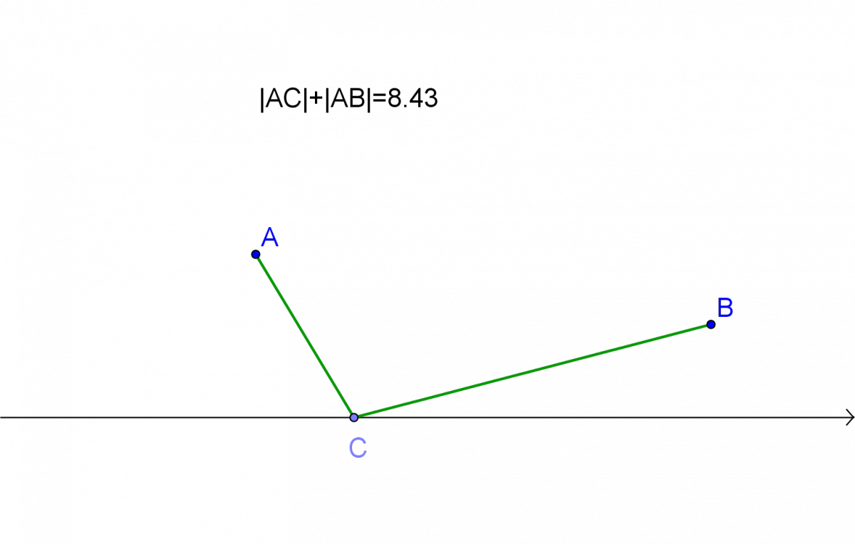 Worksheets Parabola Worksheet historical activities for calculus module 3 optimization herons shortest distance problem mathematical association of america