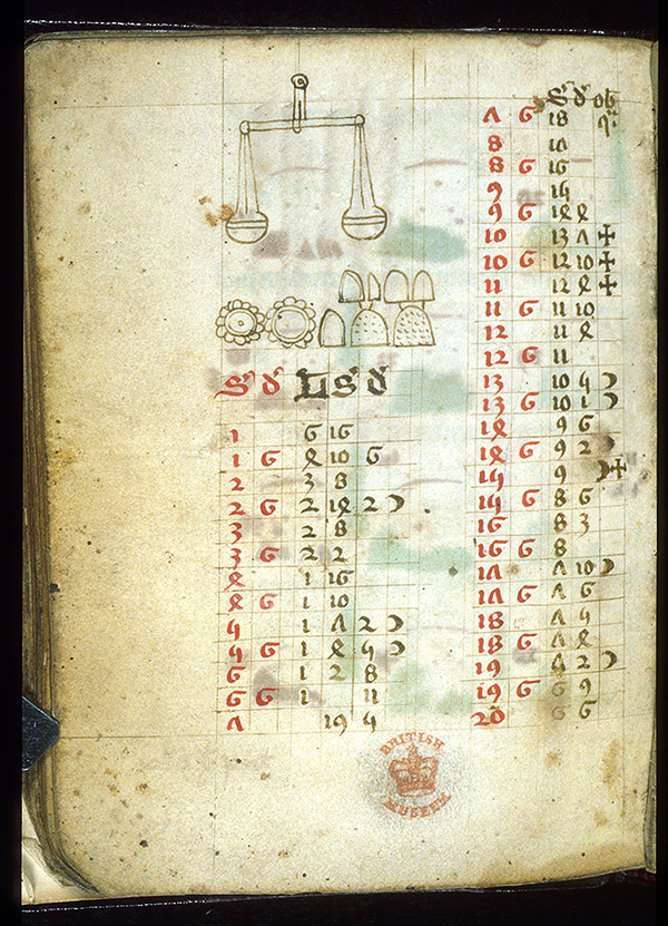 A 15th century manuscript illustration of a balance and weights, together with a table that possibly might be used for pricing bread and/or wheat.