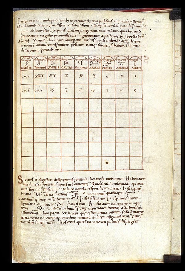 Page from 11th century copy of Libri duo geometriae by Boethius
