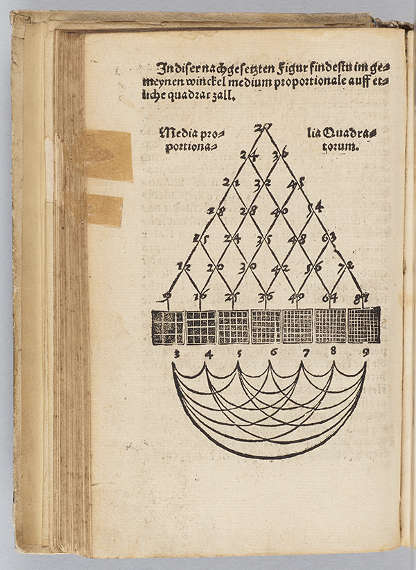 Diagram from a commerical arithmetic book by Petrus Apianus, 1537