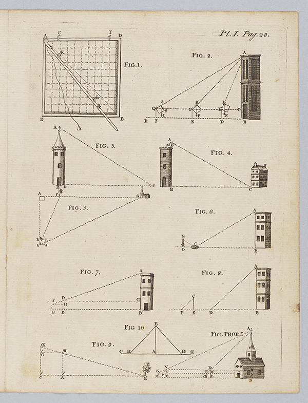 First page of diagrams from A Treatise of Practical Geometry by David Gregory, 1745