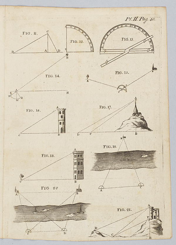 Second page of diagrams from A Treatise of Practical Geometry by David Gregory, 1745