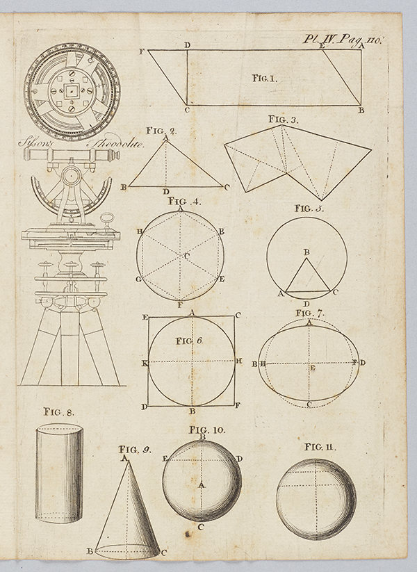 Third page of diagrams from A Treatise of Practical Geometry by David Gregory, 1745