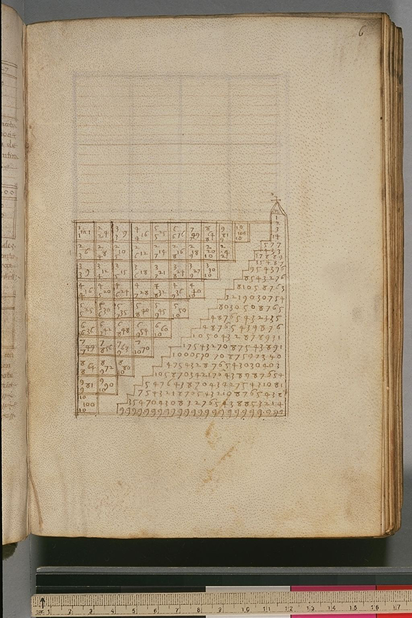 Folio 6 from a 1473 anonymous Italian arithmetic manuscript