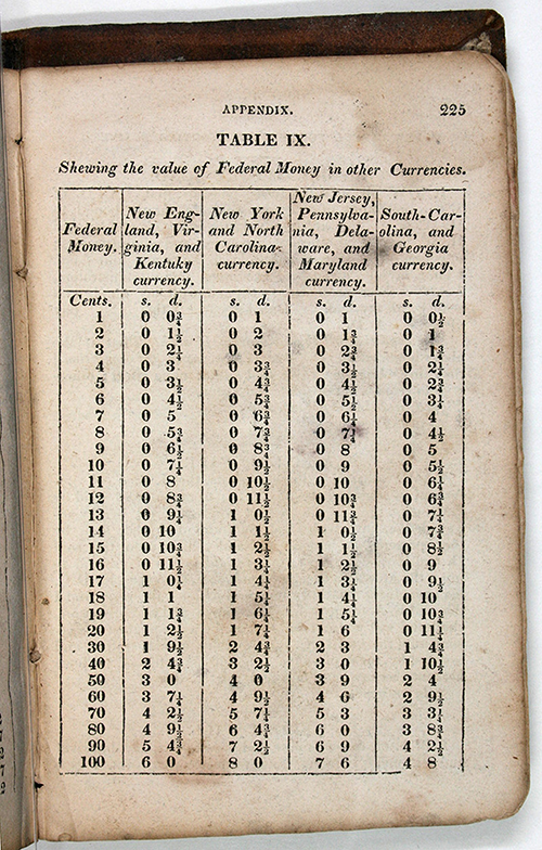Page 225 of 1829 edition of Nathan Daboll's Schoolmaster's Assistant.