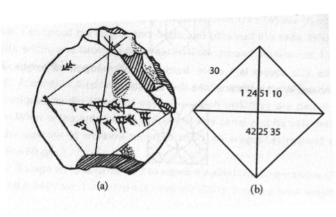 Fig6AaboeA pantas' cabinet of mathematical wonders images and the history of