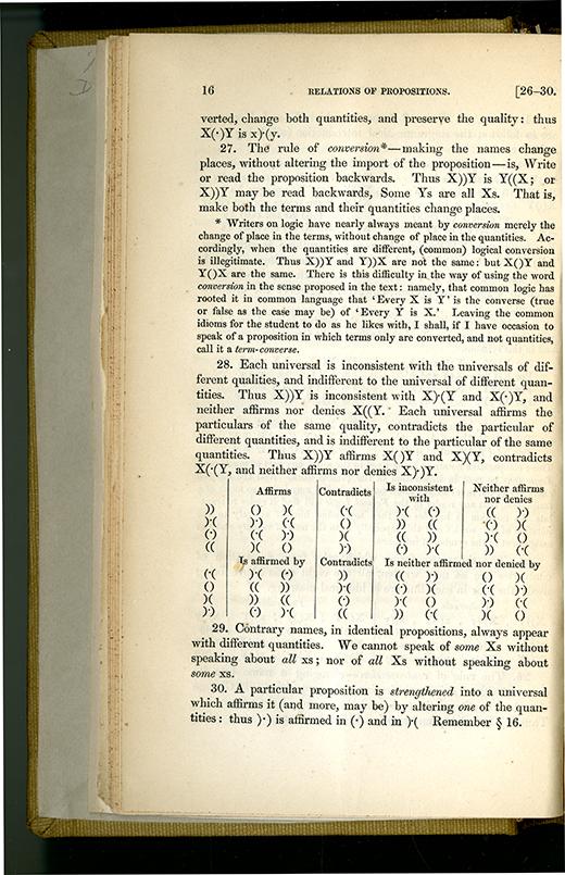 Mathematical Treasure De Morgans Symbolic Logic Mathematical
