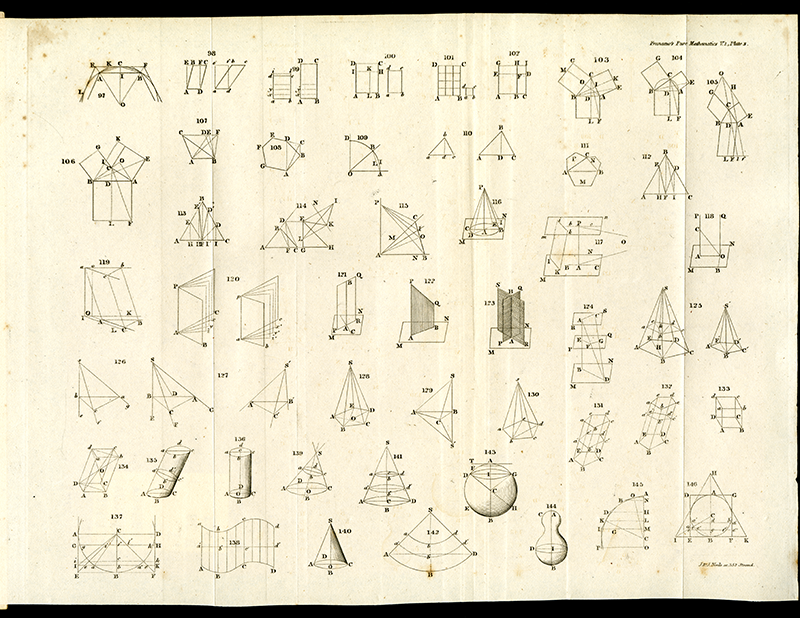 Plate of Illustrations for Complete Course in Pure Mathematics by Francoeur, translated by Blakelock, vol. 1, 1829