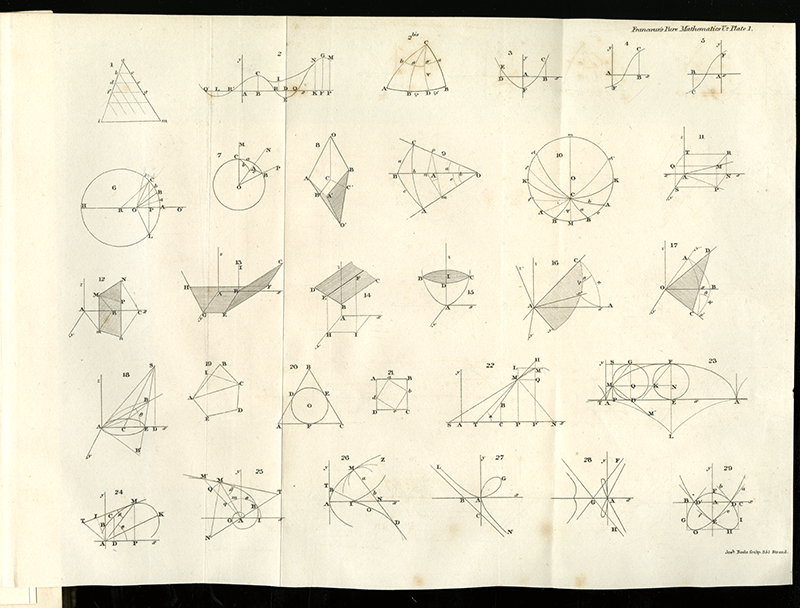 Page of diagrams for Complete Course in Pure Mathematics by Francoeur, translated by Blakelock, vol. 2, 1830