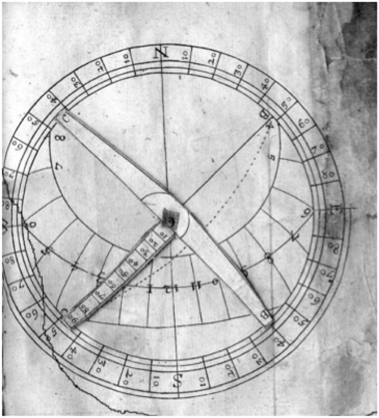 Volvelle from Oughtred's treatise on sundials.