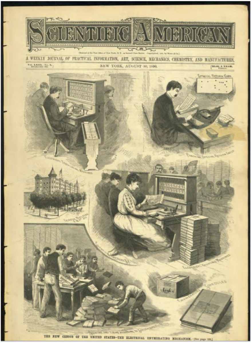 Cover of 30 August 1890 Scientific American showing Hollerith tabulators.