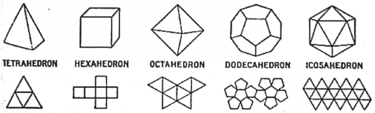 Shapes for folding up regular solids.