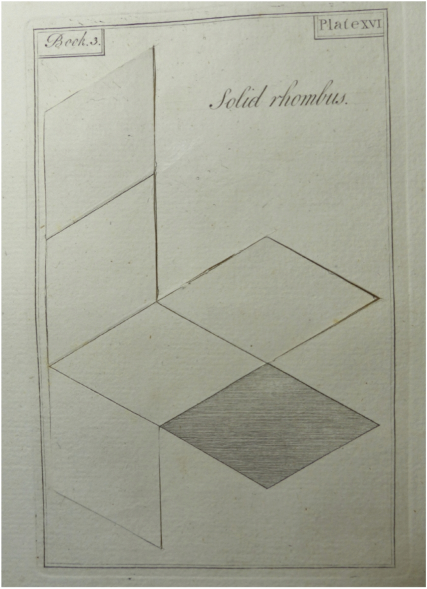 Unfolded solid rhombus in Cowley's Solid Geometry.