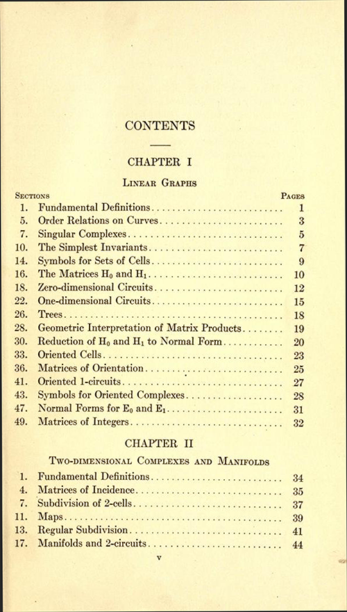 First page of table of contents to Analysis Situs by Oswald Veblen (second part of AMS Cambridge Colloquium 1922)