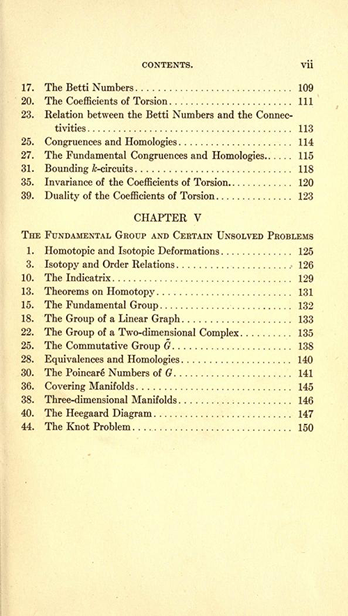 Third page of table of contents to Analysis Situs by Oswald Veblen (second part of AMS Cambridge Colloquium 1922)