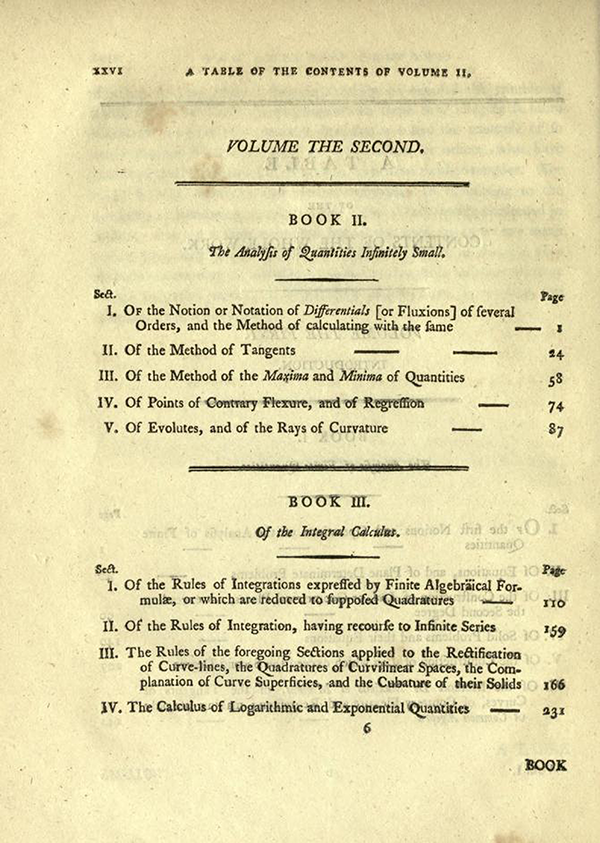 Second page of Table of Contents for English Translation of Maria Agnesi's Analytical Institutions published in 1801