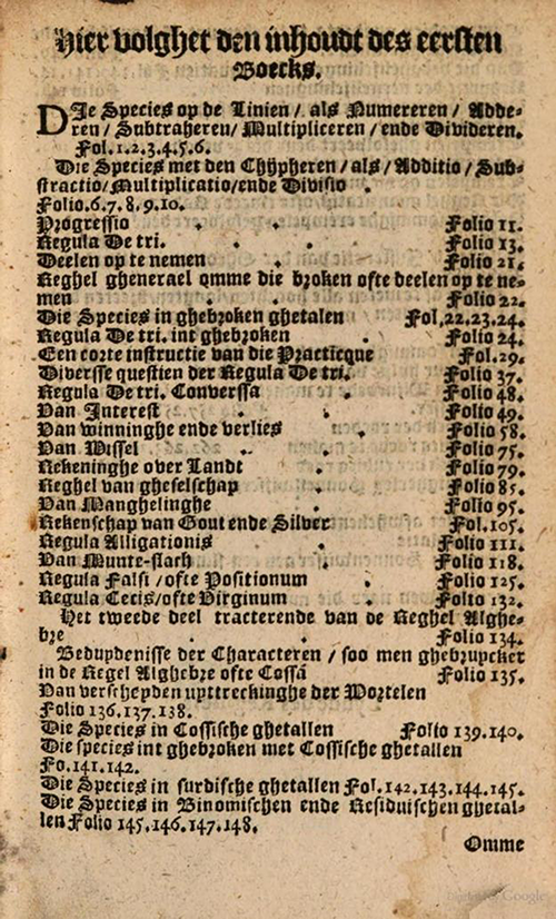 Table of Contents from 1635 edition of Practicque om te leeren reeckenen by Nicolaus Petri