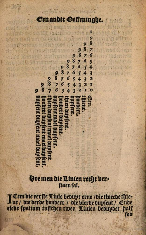 Table from 1635 edition of Practicque om te leeren reeckenen by Nicolaus Petri