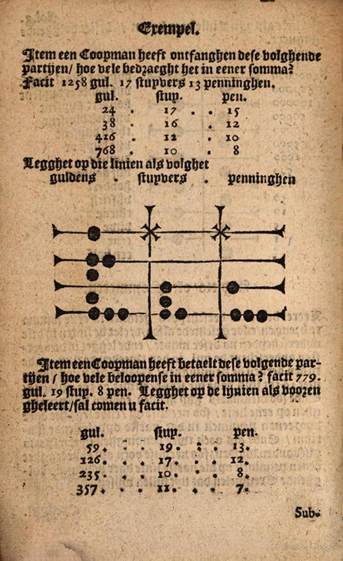 Addition example from 1635 edition of Practicque om te leeren reeckenen by Nicolaus Petri