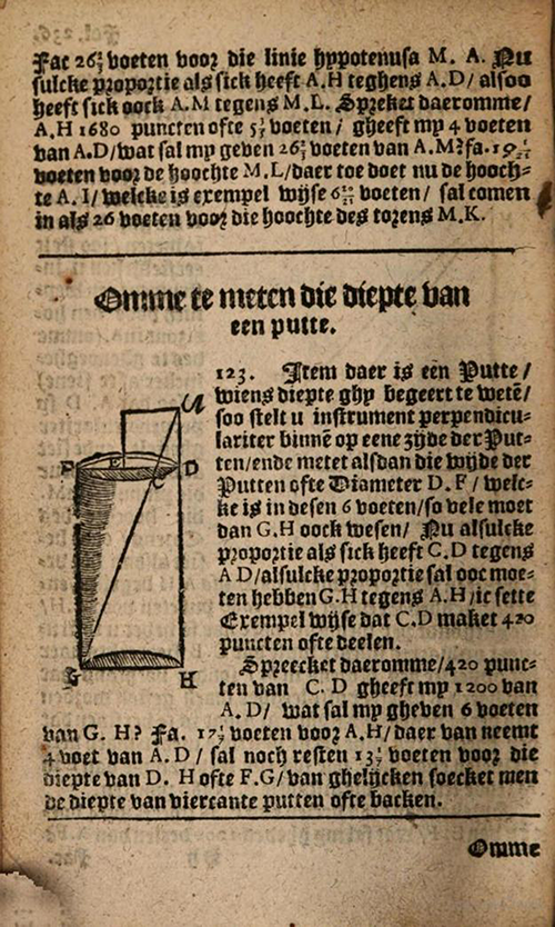 Diagram of well from 1635 edition of Practicque om te leeren reeckenen by Nicolaus Petri