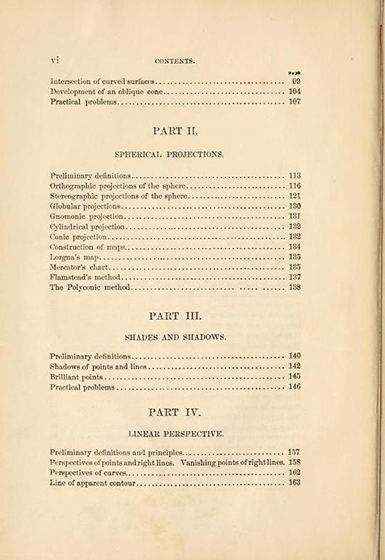 Second page of table of contents from Elements of Descriptive Geometry by Albert Church, 1867