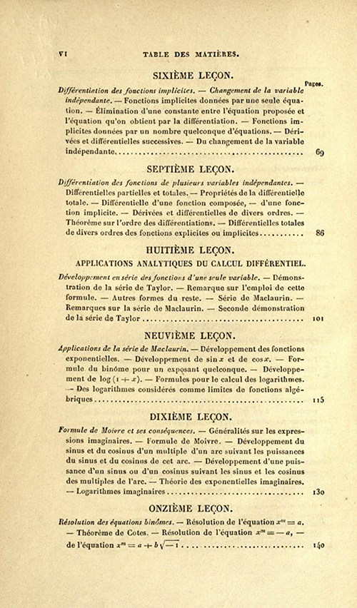 Second page of table of contents of Cours d'Analyse by Charles Sturm, fifth edition, published in 1877