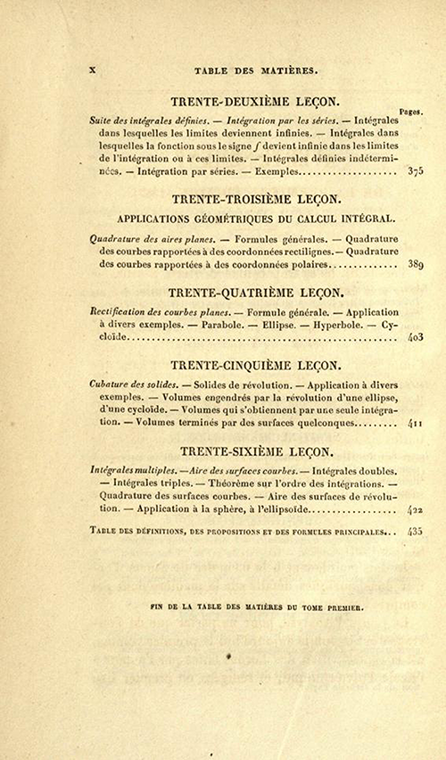 Sixth page of table of contents of Cours d'Analyse by Charles Sturm, fifth edition, published in 1877